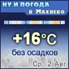GISMETEO RU: Погода в Махнево на две недели